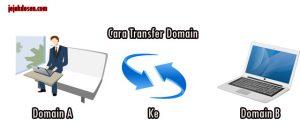 Cara Transfer domain website ke Hosting lain