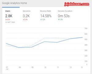 Bagaimana Cara mudah meningkatkan pengunjung blog