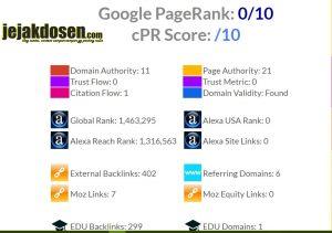 Website untuk mengecek page rank blog kamu